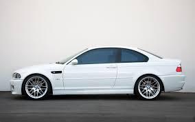 Used 2000 BMW M3 E46 Sports Cars Listings | RuelSpot.com