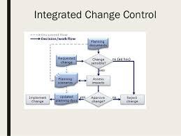 Project Change Control Process Flow Chart Project Management Overview