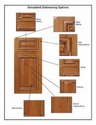 68 Types Unique Impressive Kitchen Cabinet Door Styles Options Doors ...