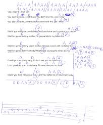 You Don T Know What Love Is Chart You Dont Love Me Allman Brothers Guitar Chord Chart In