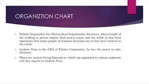 Telstra Corporation 22 11 2016