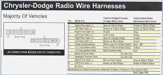 dodge stratus radio wiring wiring diagrams schematics 2006 dodge stratus fuse box diagram dodge stratus radio wiring diagram dogboi info 2008 dodge ram fuse box diagram 1999 dodge ram