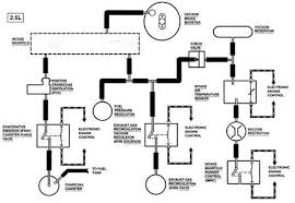 ford explorer fuel pump wiring diagram  2005 ford explorer fuel pump wiring diagram wiring diagram and on 2000 ford explorer fuel pump