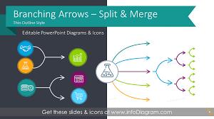 Design Merge Thin Block Arrows Of Branching Processes Fork Mutliple Split Or Merge Powerpoint Flow Charts Outline
