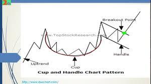 Amarstock Chart Dse Chart Information Dse Stock Chart