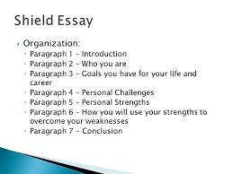 hitler essay top dissertation abstract editor service for college mandala essay examples slideshare