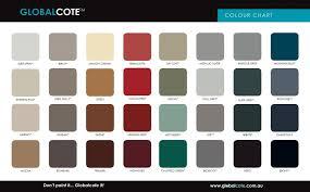 Colorbond Roof Restoration Brisbane Roofing Solutions
