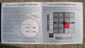 Titleist 913f Settings Chart 915 Surefit Chart Fitness And Workout