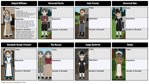 the crucible summary allegory the crucible characters the crucible characters