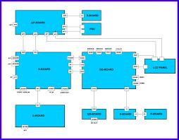 lcd tv block diagram working lcd image wiring diagram electronic equipment repair centre panasonic tx 37lzd70 tx on lcd tv block diagram working