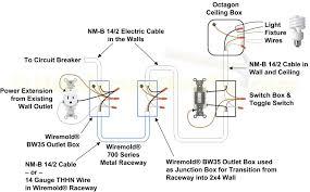 receptacle wiring diagram example pics 62108 linkinx com large size of wiring diagrams receptacle wiring diagram schematic images receptacle wiring diagram example