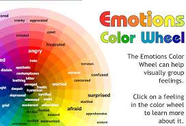 Feeling Identification Chart Identify Emotions Daily Planit