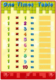 Math Times Tables Worksheets For Childrenation Worksheet Time ...