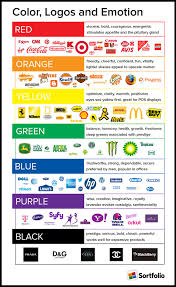 Full Size of Impressive Psychological Effects Of Colors Image Design Home  Logos Emotions Idinfo Color 39 ...