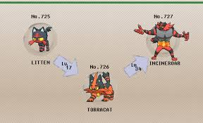 Litten Evolution Chart Sun Incineroar My Favorite Pokemon Admin Chill