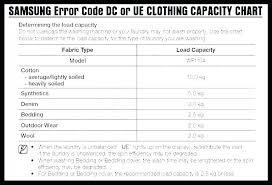 Washer Dryer Capacity Chart Cabrio Washer Codes Boxinginclusionzone Co