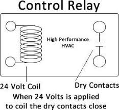 control circuits for air conditioning heating hvac