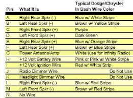 wiring diagram for 1996 dodge 1500 stereo wiring diagram user 96 dodge ram radio wiring diagram wiring diagram centre wiring diagram for 1996 dodge 1500 stereo