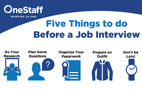 5 Things To Do Before A Job Interview Onestaff