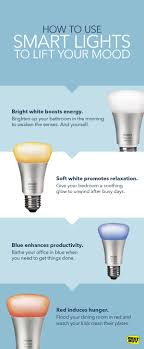 Best Office Light Bulbs Feeling Blue Heres A Bright Idea Start Your Connected