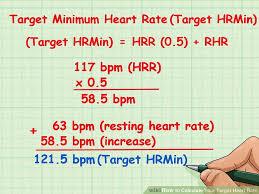 max heart rate equation acsm jennarocca