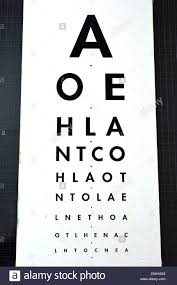 Visual Acuity Snellen Chart How To Use Eye Examination Traditional Snellen Chart Used For Visual