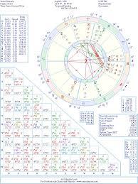 Jake Paul Birth Chart Jesse Plemons Natal Birth Chart From The Astrolreport A