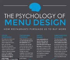 Make A Menu For A Restaurant The 14 Tricks Restaurants Use On Their Menus To Make Diners