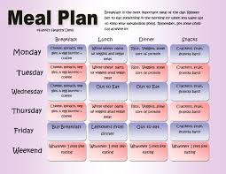The Best Healthy Breakfast Lunch And Dinner Chart The Best