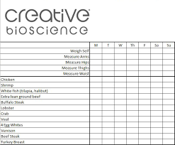 weekly weigh in charts creative bioscience designer weight loss