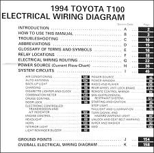 1984 toyota pickup wiring diagram manual 1984 toyota pickup wiring diagram wiring diagram schematics on 1984 toyota pickup wiring diagram manual