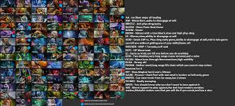 dota 2 undying offlane guide guidescroll