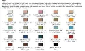 Toto Toilet Colors Kohler Toilet Color Code Colors Chart