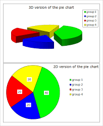 Pie Chart Pdf Download Chart Template 61 Free Printable Word Excel Pdf Ppt