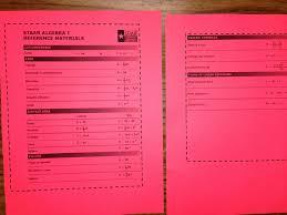 4 8th Grade Staar Chart Staar Math Formula Chart 8th Grade