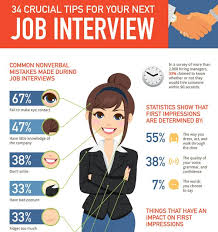 Tips To Interview Interview Skills Hazelwood Integrated College