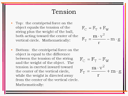 equation for tension force jennarocca