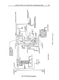chevy wiring diagrams 1928 1928 wiring diagrams acircmiddot 1928 general wiring