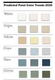 top 75 predicted paint color trends for