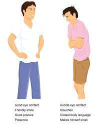 Body Language Meanings Guide To Dating For The Socially Anxious Man Part Iv Body Language