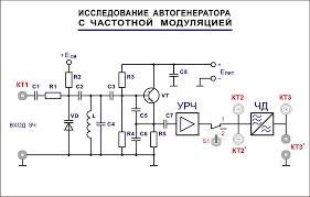 Методика ГЕНЕРАТОР ЧМ Генератор перестраивается по частоте в диапазоне 400 кГц 470 кГц Напряжение смещения на варикап подается из правого стационарного блока лабораторной