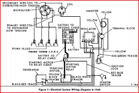 ford 5610 solenoid wiring diagram home design ideas New Holland 3930 Tractor Wiring Diagram delightful wiring diagram for ford 5000 tractor the wiring diagram for 3930 new holland tractor