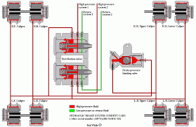 2010 toyota rav4 fuse box wirdig toyota camry fuse box diagram furthermore toyota wiring diagrams in