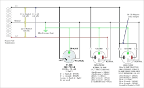 30 amp rv plug diagram inspirational subwoofer wiring diagram 30 amp rv plug diagram luxury 30 amp rv outlet wiring diagram trusted wiring diagram