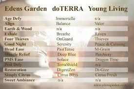 edens garden vs do terra and young living
