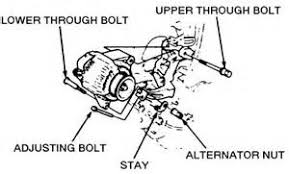 chevy lumina wiring diagram chevy lumina motor chevy 1985 chevy s10 engine 2 8 liter on 97 chevy lumina wiring diagram