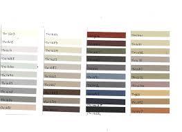 Floor Tile Grout Colours Tiles Flooring