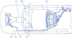 subaru outback 2011 interior fuse box block circuit breaker diagram 2014 Subaru Outback Fuse Box at 2015 Subaru Outback Interior Fuse Box Locatiomn