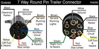 7 way round pin trailer connector with stop lamps and auxiliary wiring diagram for trailer lights 7 way 7 way round pin trailer connector with stop lamps and auxiliary circuit