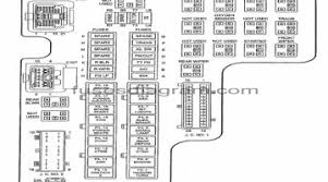 87 dodge dakota fuse box free wiring diagrams readingrat net Dodge Dakota Fuse Box Diagram at Fuse Box For 87 Dodge Dakota